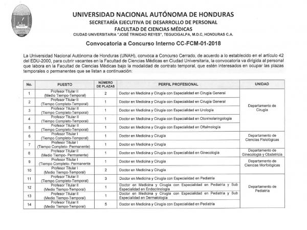 Convocatoria a concurso interno cc fcm 001 2018 for Convocatoria plazas docentes